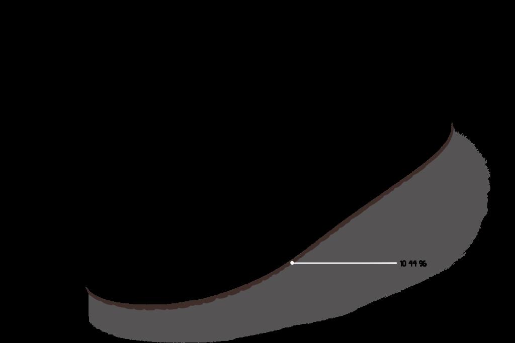 Braun, 4mm, 10 44 96