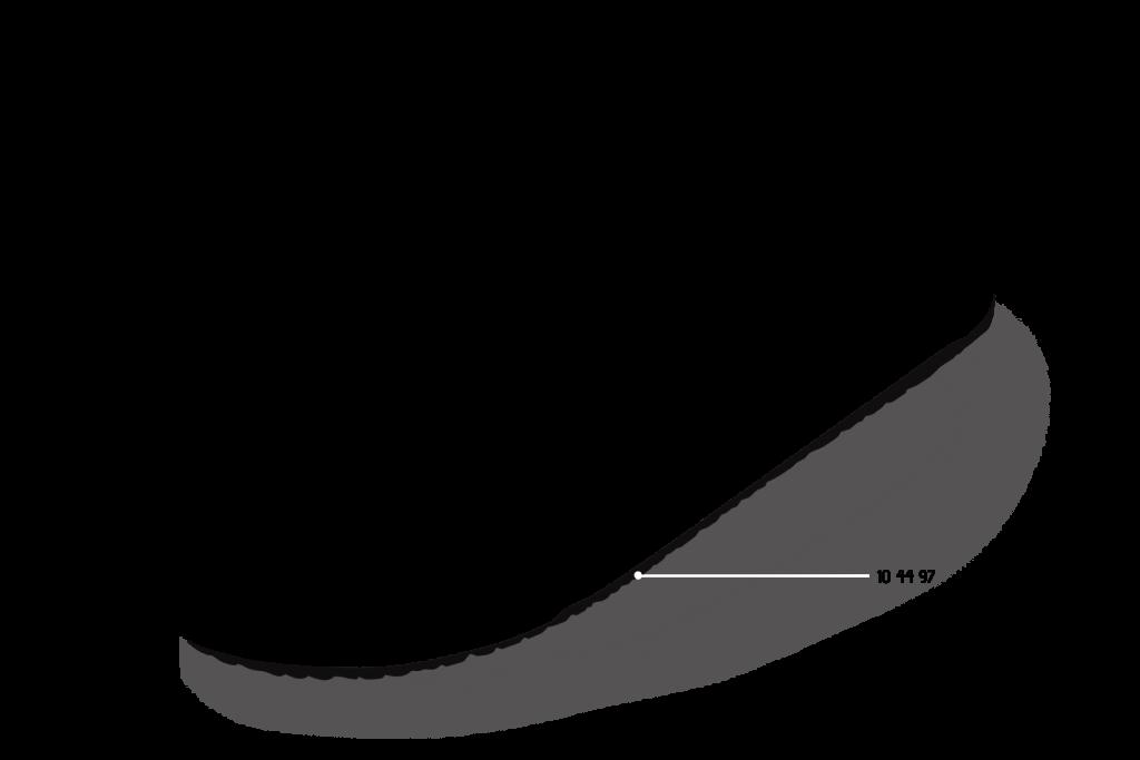 Schwarz, 4mm,  10 44 97