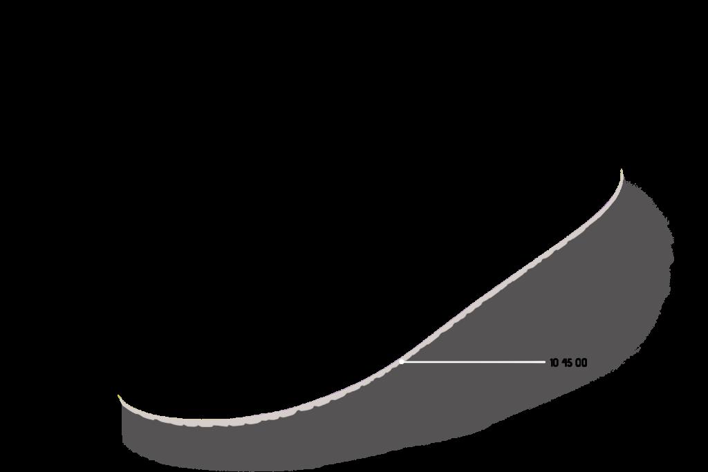 Laufsohle, Grau, 4mm, 10 45 00