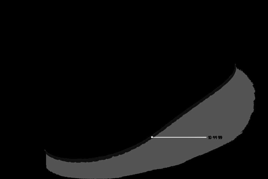 Laufsohle, Schwarz, 6mm, 10 44 99