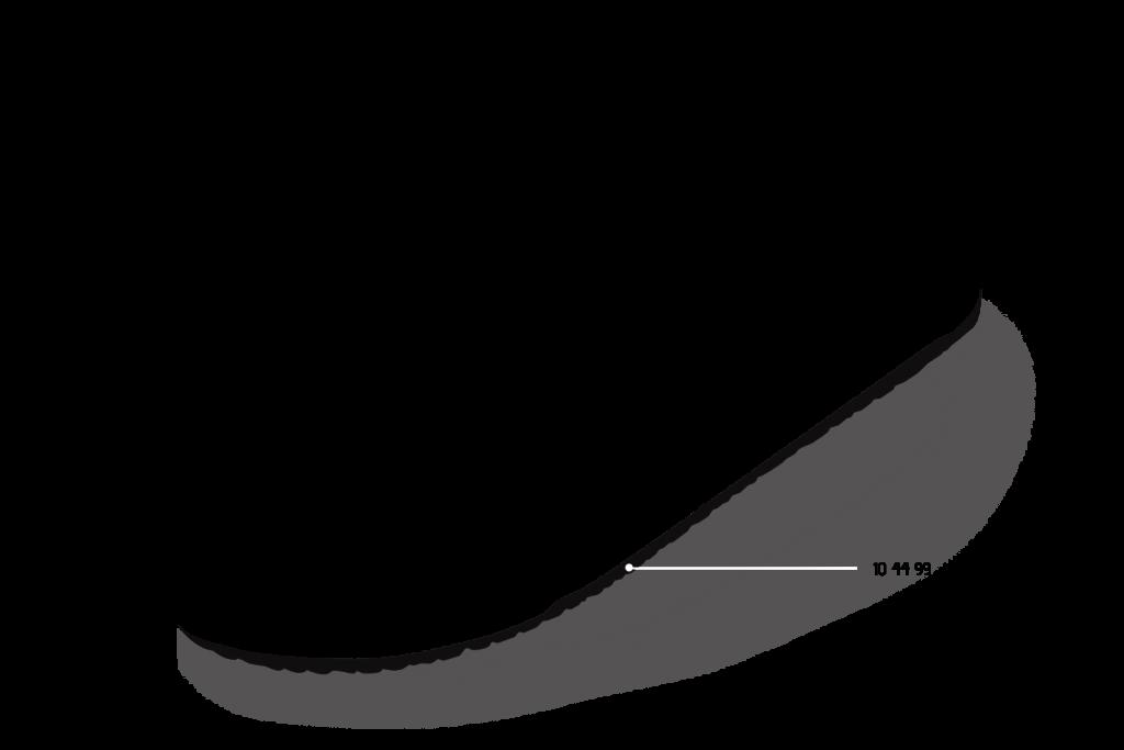 Schwarz, 6mm, 10 44 99