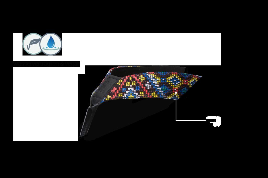 Textil, Aqua Maya, 15 05 41