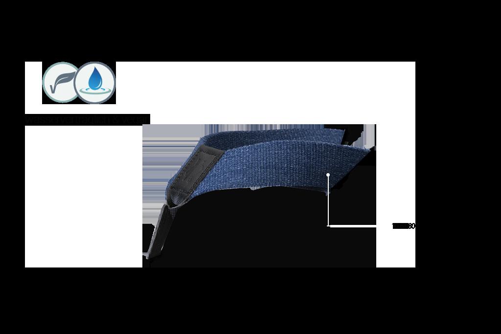 Textil, Aqua Blau, 10 61 80